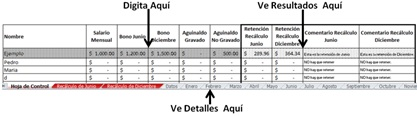 Planilla de Sueldos y Salarios para el Recalculo de Renta en El Salvador